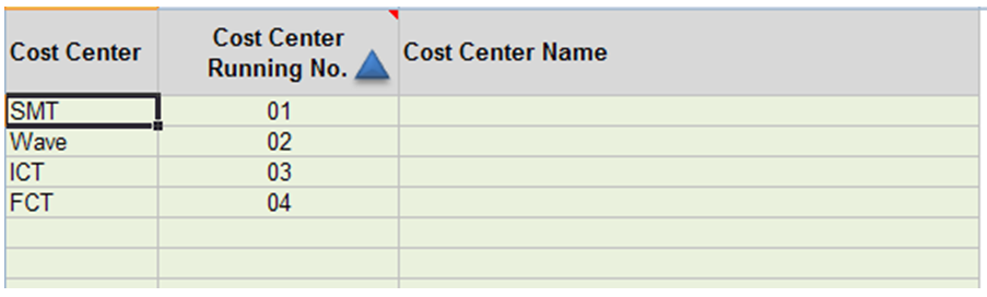 2.1.02 set up cost center